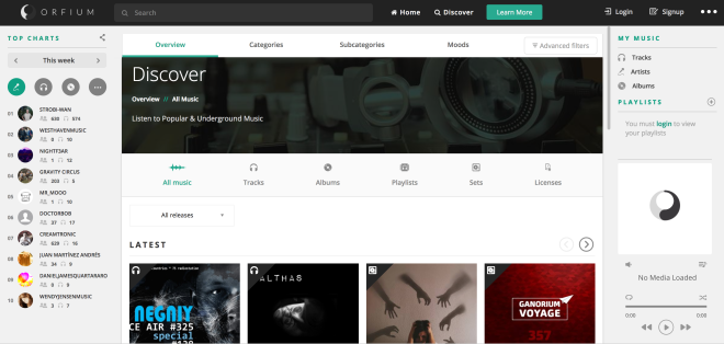 Orfium platform music discovery