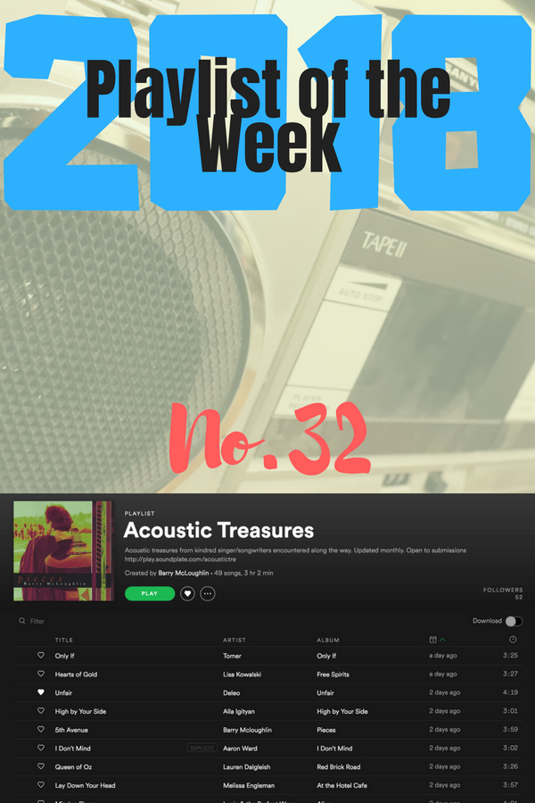 Playlist of the Week (2018/32): Barry McLoughlin's Acoustic Treasures collection.
