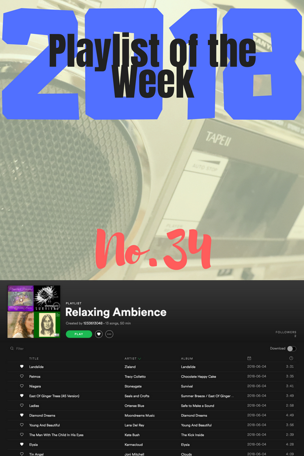 Playlist of the Week (2018/34): Relaxing Ambience, compiled by Susan Moss
